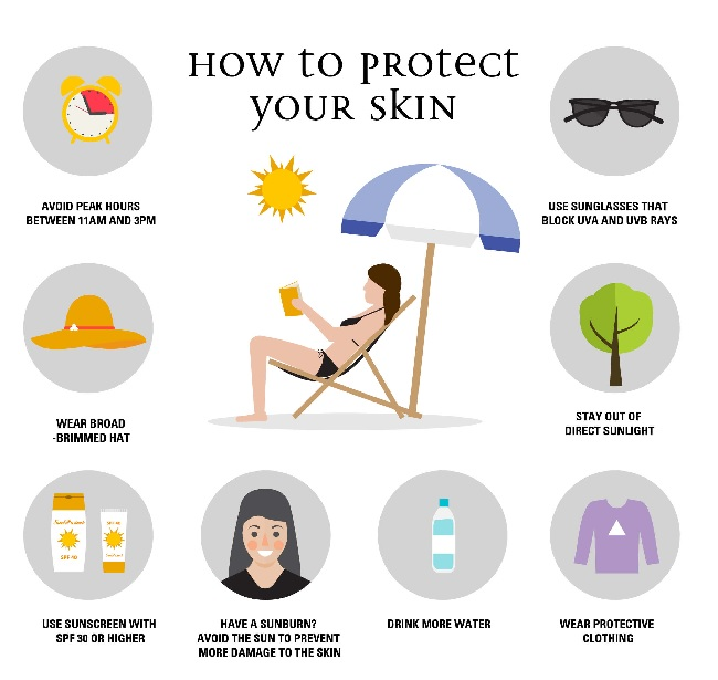 Top ten tips for protecting skin from sun damage